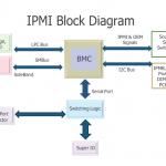 IPMI-Block-Diagram